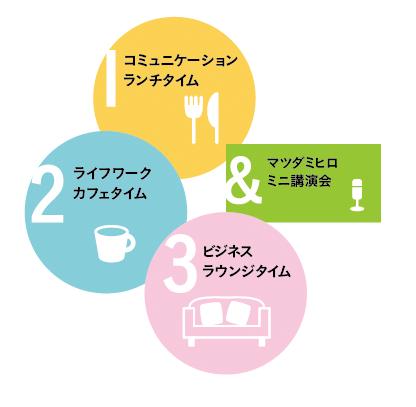 問いカフェ